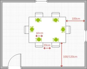 Dimensions à observer pour la taille de la table
